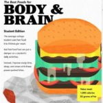 The Best Foods for Body and Brain