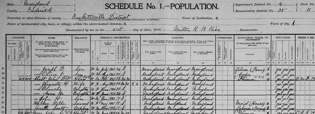 1900 Census - John D. Ahalt