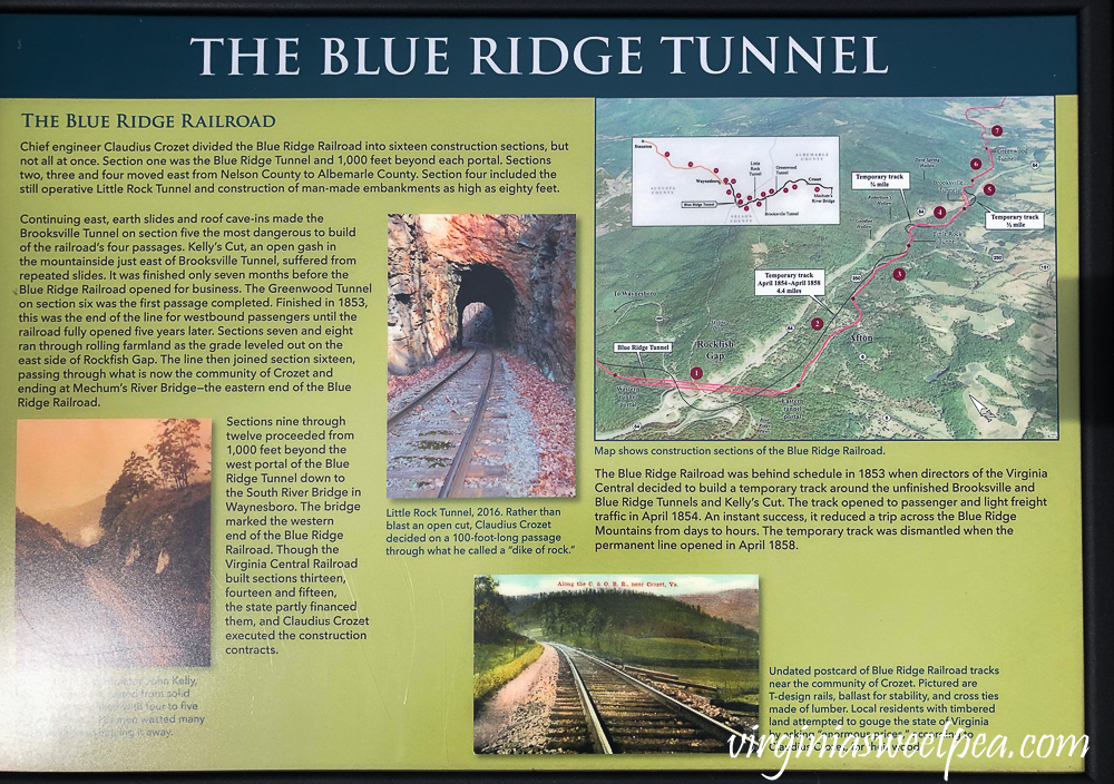 Information sign about The Blue Ridge Railroad
