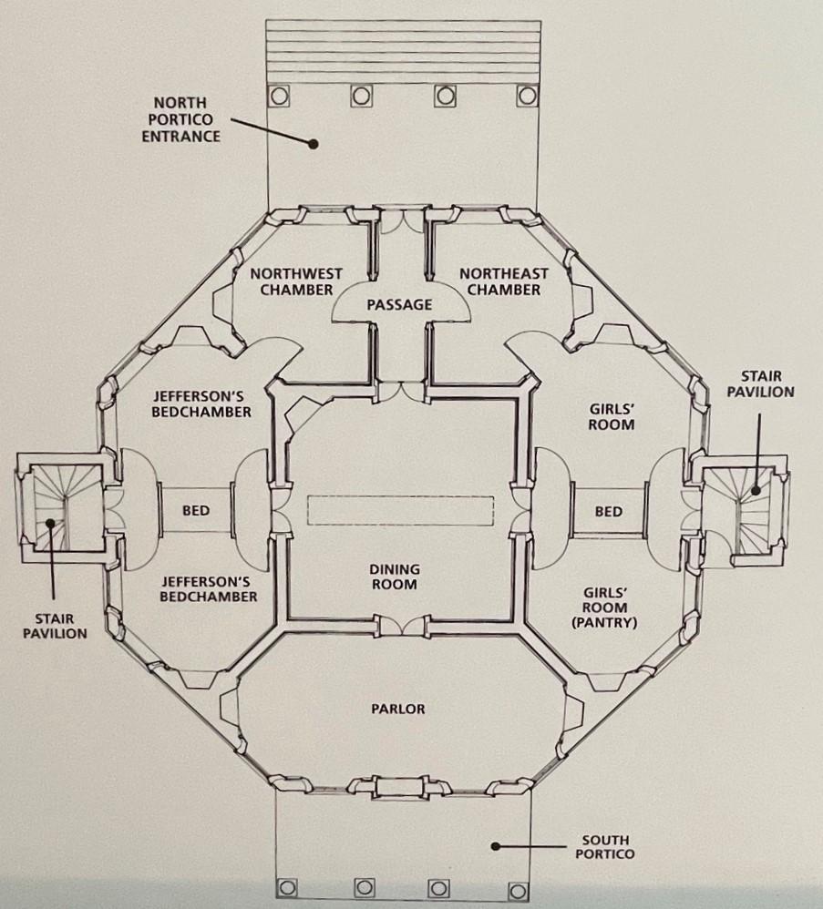 Poplar Forest Floor Plan